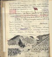 Civil War Diary Part X (Dec 1863 - Feb-1864)