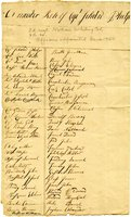 French and Indian War Collection: Rolls of enlisted and Impressed Men, March-April 1759 (Box 1 Folder 11)
