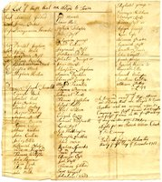 French and Indian War Collection: Rolls of enlisted and Impressed Men, 1761-1762 (Box 1 Folder 13)