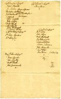 French and Indian War Collection: Rolls of enlisted and Impressed Men, 1743-1763 (Box 1 Folder 15)