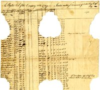 French and Indian War Collection: Account Rolls and supply rolls regarding enlisted men, 1756-1757 (Box 1 Folder 24)