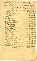 French and Indian War Collection: Account Rolls and supply rolls regarding enlisted men, 1762-1763 (Box 1 Folder 27)