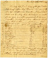 French and Indian War Collection: Accounts and receipts, 1745-1752 (Box 2 Folder 1)