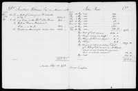 Silas Deane Papers: Accounts: With Jonathan William, 1777-1780