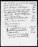 Silas Deane Papers: Accounts: Silas Deane's expenses in France, 1780