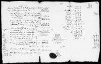 Silas Deane Papers: Accounts: Silas Deane's expenses and receipts, 1765-1777