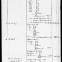 Silas Deane Papers: Accounts: With Isaac Moses, 1778-1779