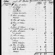 Silas Deane Papers: Accounts: Silas Deane's expenses in France and England, 1783