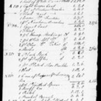 Silas Deane Papers: Business and Legal: Inventory of the estate and disposition of will of Simeon Deane, 1788