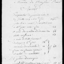 Silas Deane Papers: Accounts: Silas Deane's expenses in France, 1779
