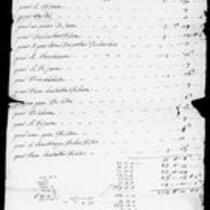 Silas Deane Papers: Accounts: Silas Deane's expenses in Ghent, 1781