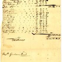 French and Indian War Collection: Account Rolls and supply rolls regarding enlisted men, 1754-1763 (Box 1 Folder 28)