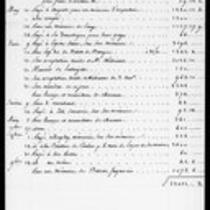 Silas Deane Papers: Accounts: With Ferdinand Grand, 1777-1778